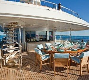 The 56m Yacht NITA K II