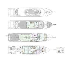 Motor yacht CAPRICORN -  Layout