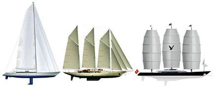 Sailing Yacht Comparison