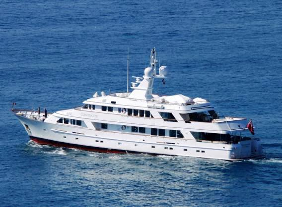 Luxury Yacht AUDACIA