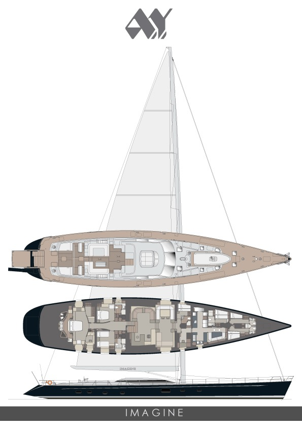 Sailing Yacht IMAGINE II