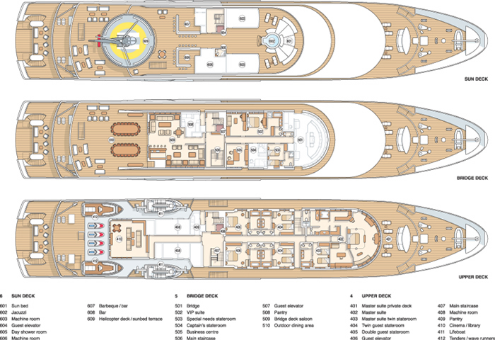 oasis of the seas layout