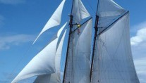 Sailing yacht CORAL OF COWES