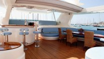 Charter yacht ITACA CLUB -  Flybridge 2