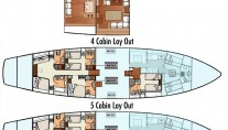 Lay Out - My Lotty Superyacht