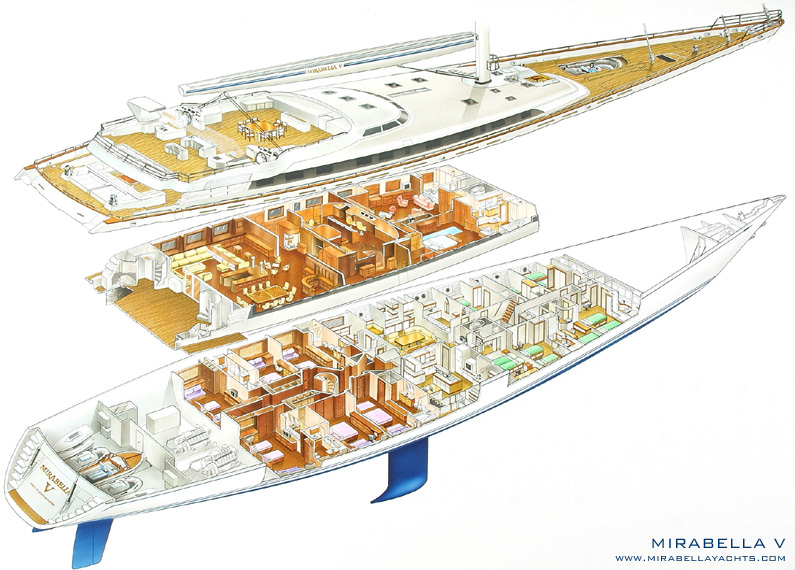 on Mega Luxury Yachts Floor Plans