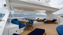 Motor Yacht BLUE SCORPION - The Sun Deck