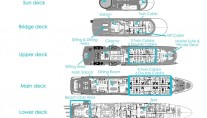 Motor Yacht MOONLIGHT II - Layout
