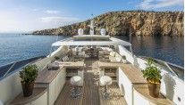 Motor Yacht RINI -  Sundeck aft view