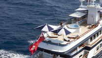 Motor Yacht SHANDOR -  Sun Deck from Above