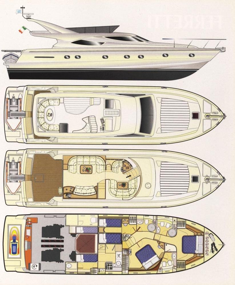 Tolle Kostenlose Beispielschaltpläne Für Boote Zeitgenössisch ...