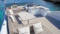 Motor yacht SUMMER BREEZE - Flybridge