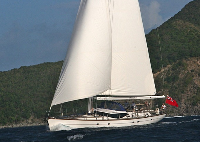 Sailing yacht OOFLE DUST