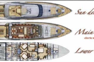 Palmer Johnson Superyacht Natalia Gneral Arrangement