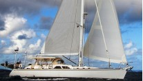 Sailing yacht Archangel -  Profile