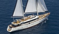 Sailing yacht NAVILUX -  From Above