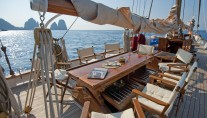 Sailing yacht Oriander -  On deck