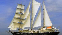 Sailing yacht RUNNING ON WAVES -  Profile