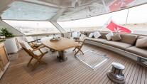 Yacht INDIA - Aft Deck 2