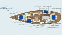 Yacht MORE MAGIC -  Layout
