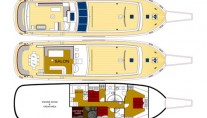 Yacht SERENITY 70 -  Layout