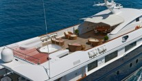 Yacht SOPHIE BLUE -  Sundeck from Above