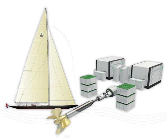 J-Class Sailing Yachts Rainbow and WhisperPower hybrid propulsion system - Credit Whisper Power