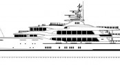 Trinity Superyacht Areti Profile