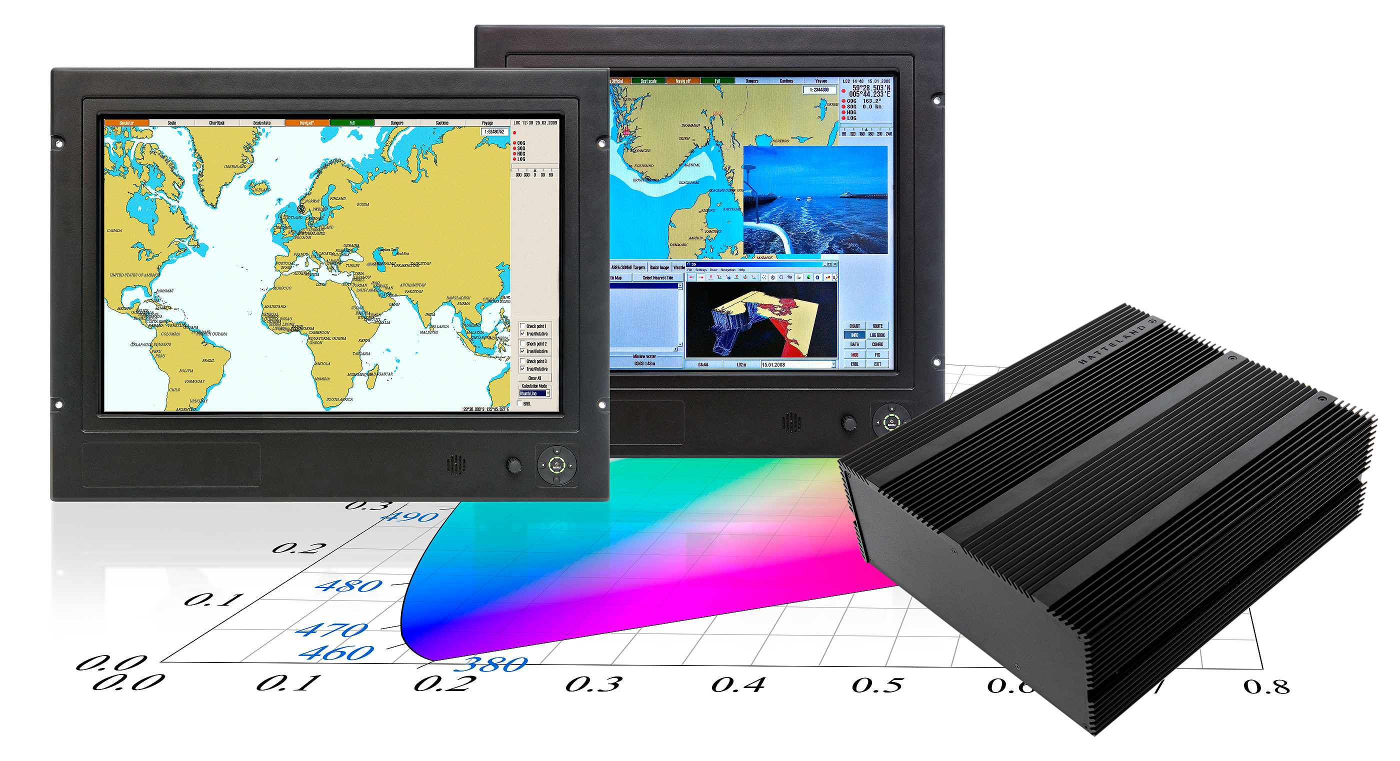 Hatteland Display Ecdis Ready Solutions