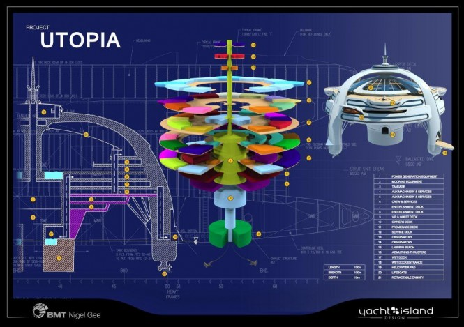 General Arrangement of the Project Utopia by BMT Nigel Gee and Yacht Island Design 