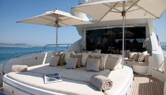 Motor yacht Bear Market Aft Deck