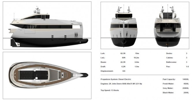 SERION EXPLORER E60 yacht concept by Motion Code Blue