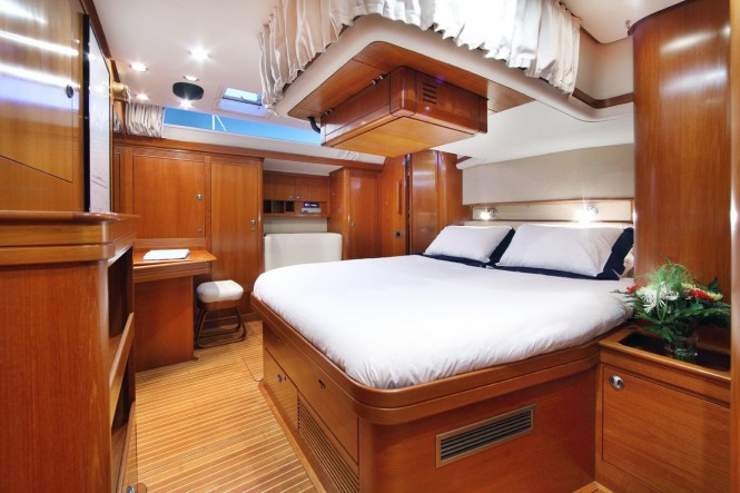 Charter Yacht LUPA OF LONDON Master