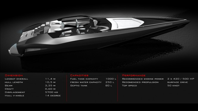 Technical Specifications of the Fusion yacht tender by Red Yacht Design