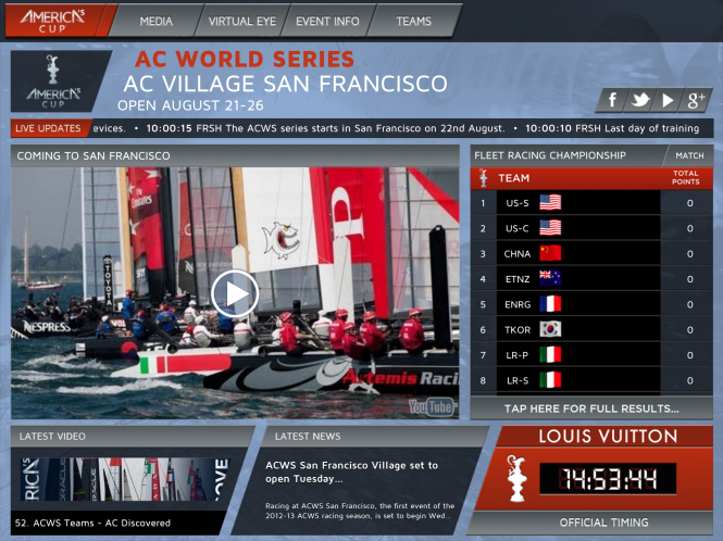 New America&#039;s Cup Website