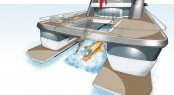 Luxury yacht Oxygen XSS - sub launch 3