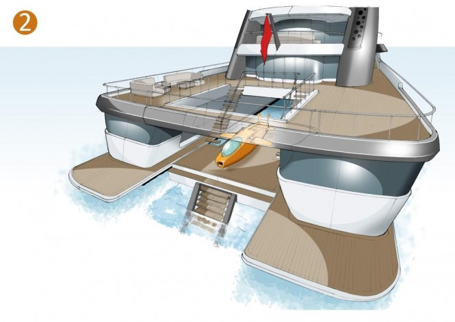 Superyacht Oxygen XSS - sub launch 2