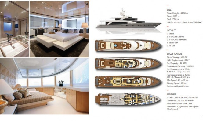 Technical Specifications of the first 5000 Fly Couach motor yacht La Pellegrina