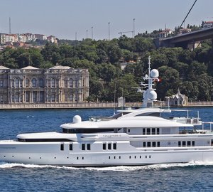 Oceanair presents an overview case study on the 70m Proteksan Turquoise TALISMAN C megayacht