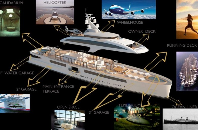 Megayacht Cloud 90 project by Marco Casali