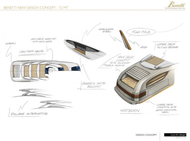 72m Luca Dini Superyacht Project - Design Concept