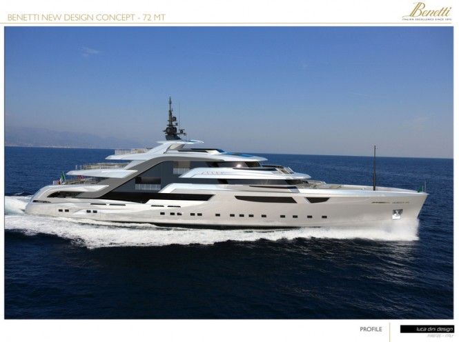 72m Luca Dini Yacht Concept for Benetti Design Innovation Project