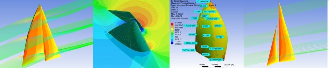 CFD &amp; FEA has been performed to quantify loading and refine shapes in all the sails