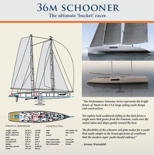 Technical specs of the 36m Persak & Wurmfeld Yacht