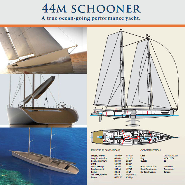 Technical specs of the 44m Persak & Wurmfeld Yacht