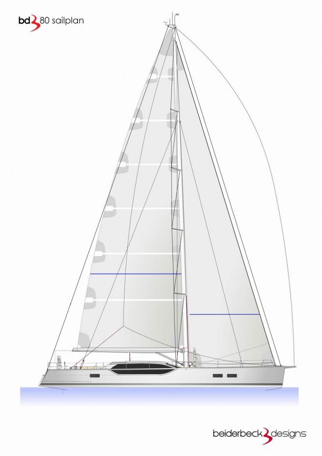 Bd80 supryacht - Sailplan