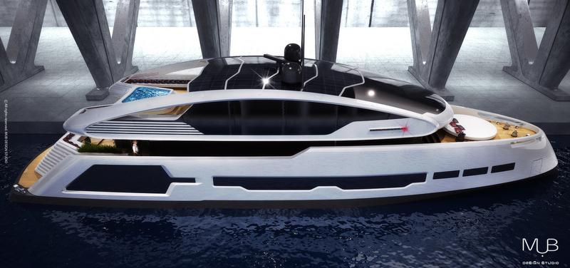 Лучшие хайп проекты яхта