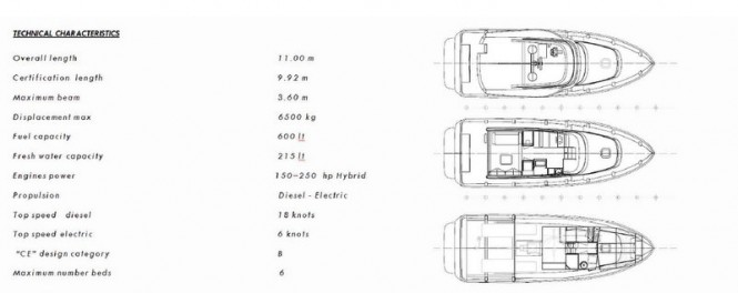 Technical Specifications of Project Hybrid 33 by GreenYachts