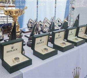 Rolex Swan Cup 2014 Summary