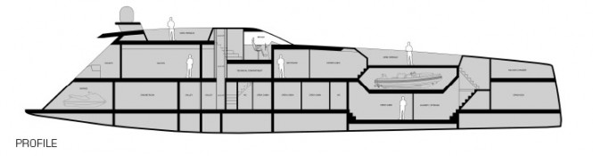 New motor yacht 150 Sunreef Power Trimaran Concept - Proposed Layout
